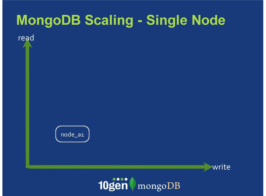 MongoDB Scaling - Single Node write read node_a1