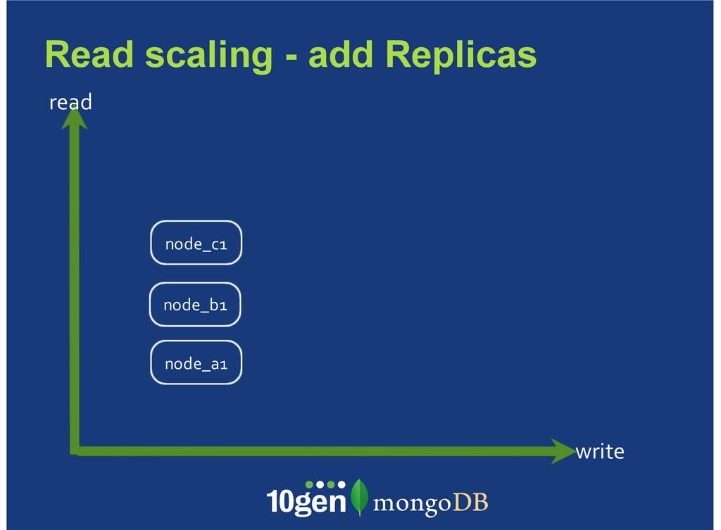 Read scaling - add Replicas write read node_c1 ...