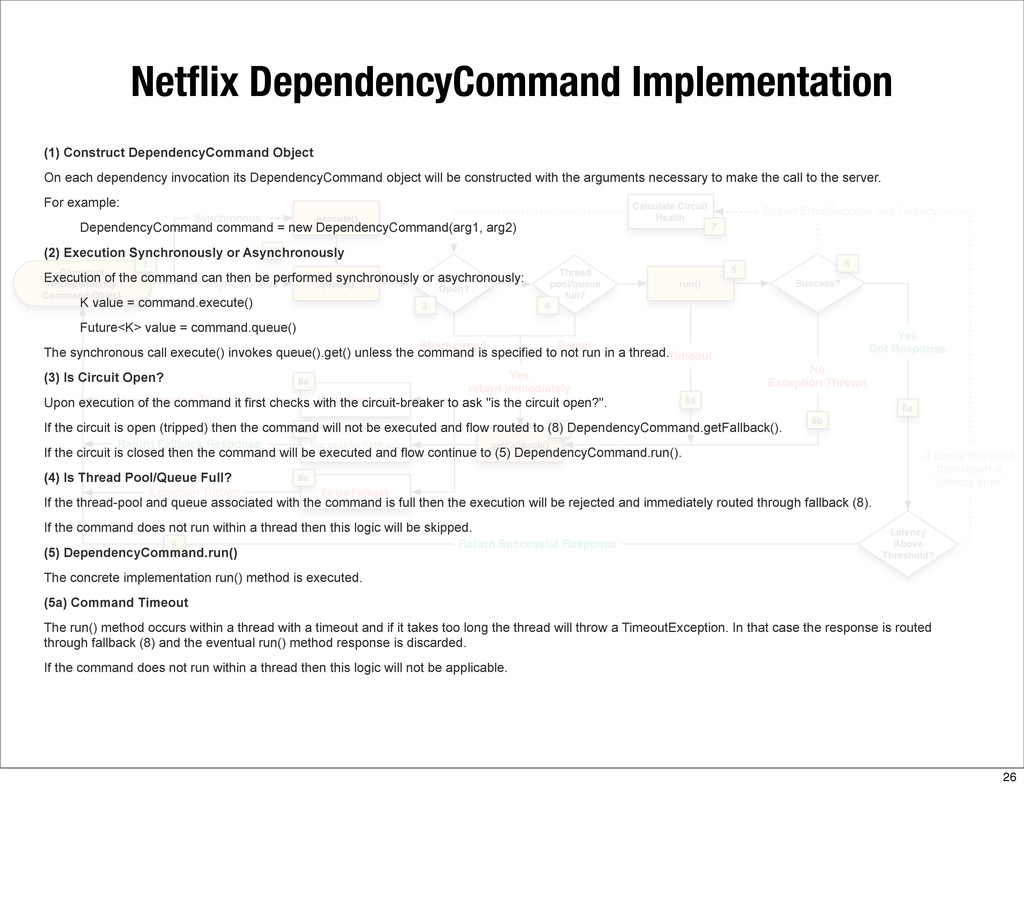 Netflix DependencyCommand Implementation (1) Con...