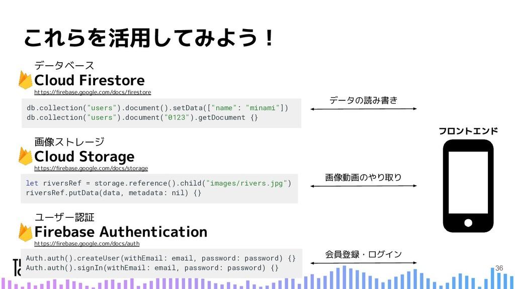 """会員登録・ログイン 画像動画のやり取り データの読み書き db.collection(""""use..."""