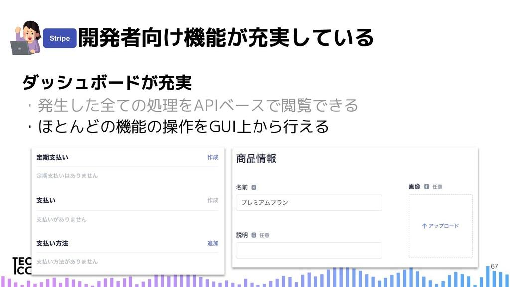 ・発生した全ての処理をAPIベースで閲覧できる ・ほとんどの機能の操作をGUI上から行える 6...