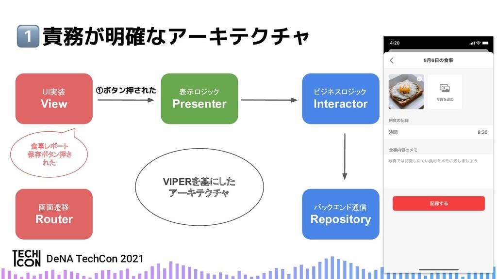 ビジネスロジック Interactor バックエンド通信 Repository 画面遷移 Ro...
