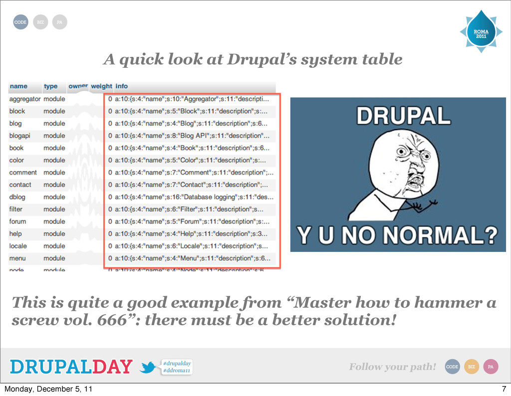A quick look at Drupal's system table This is q...
