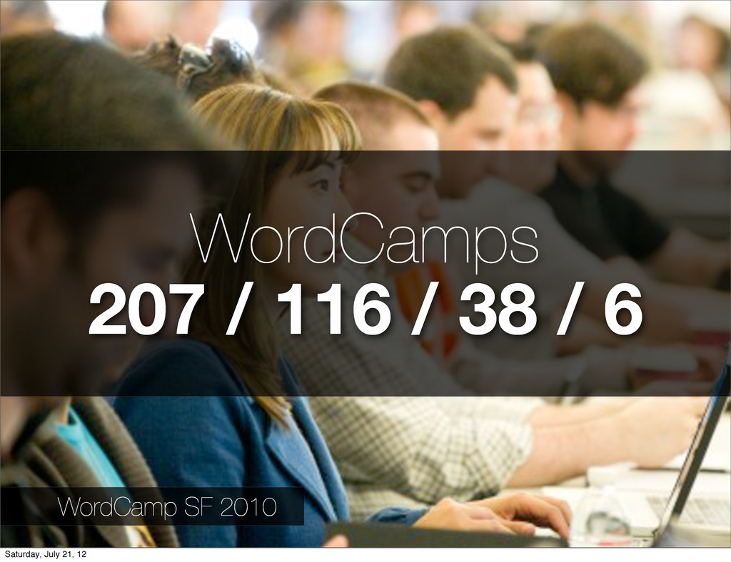 WordCamps 207 / 116 / 38 / 6 WordCamp SF 2010 S...