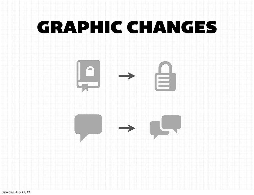 GRAPHIC CHANGES     Saturday, July 21, 12
