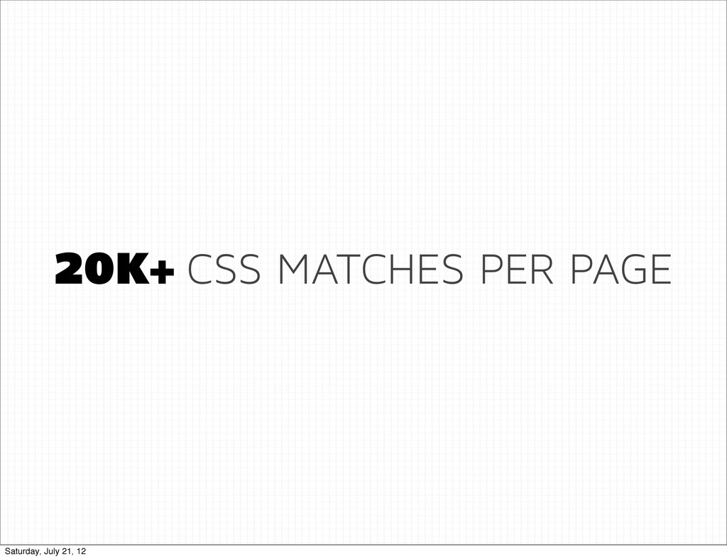 20K+ CSS MATCHES PER PAGE Saturday, July 21, 12