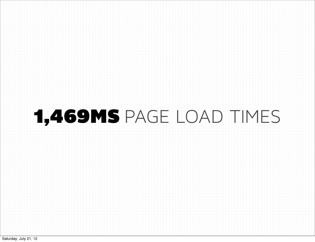1,469MS PAGE LOAD TIMES Saturday, July 21, 12
