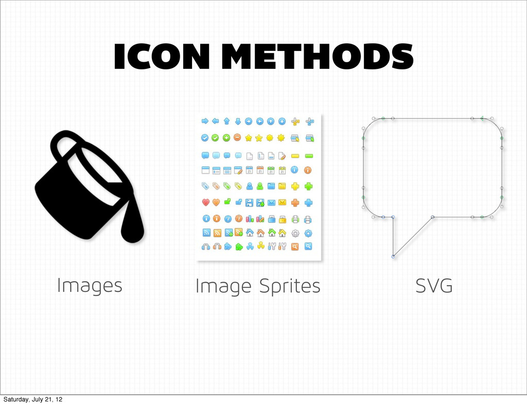 Image Sprites Images SVG ICON METHODS Saturday,...