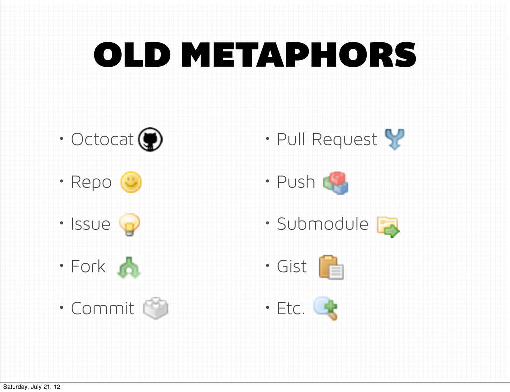 OLD METAPHORS • Octocat • Repo • Issue • Fork •...