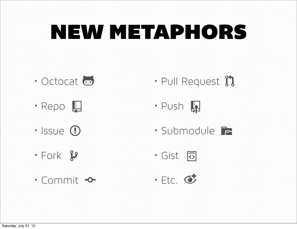 NEW METAPHORS • Octocat • Repo • Issue • Fork •...
