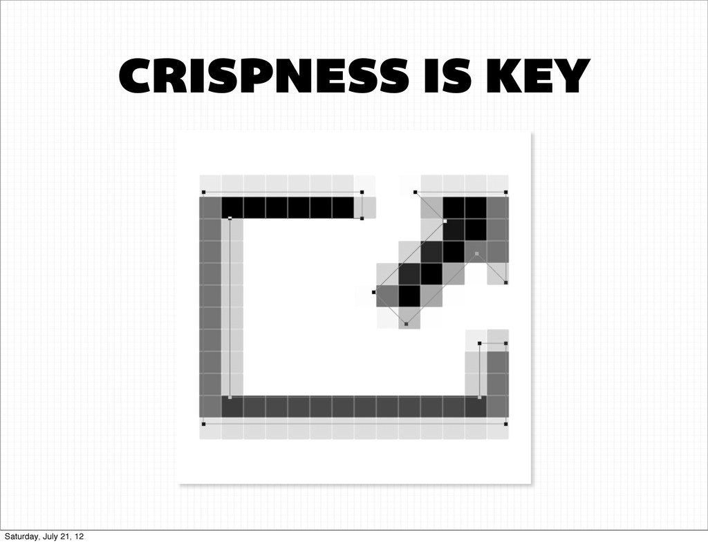 CRISPNESS IS KEY Saturday, July 21, 12