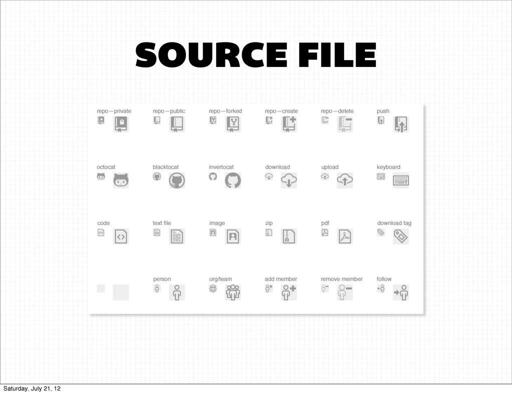SOURCE FILE Saturday, July 21, 12