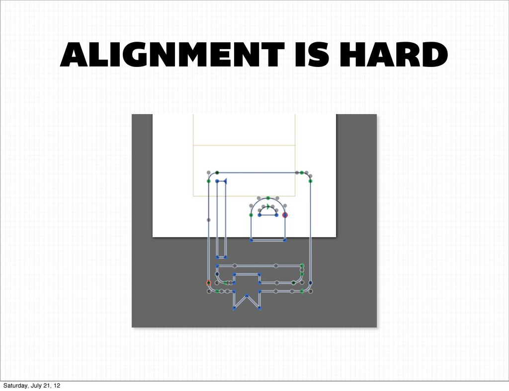 ALIGNMENT IS HARD Saturday, July 21, 12