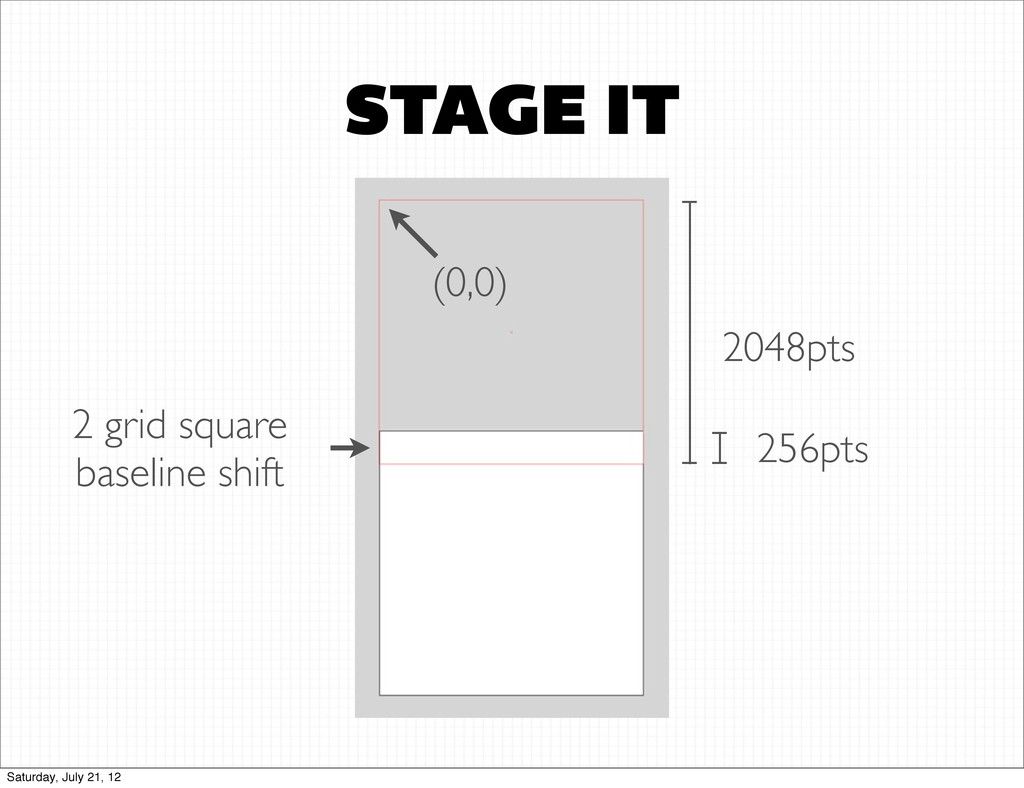 STAGE IT (0,0) 2 grid square baseline shift 204...