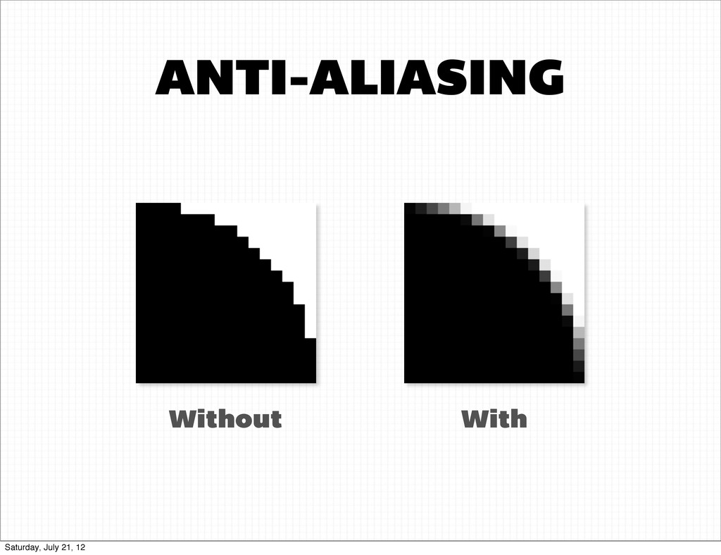 ANTI-ALIASING Without With Saturday, July 21, 12