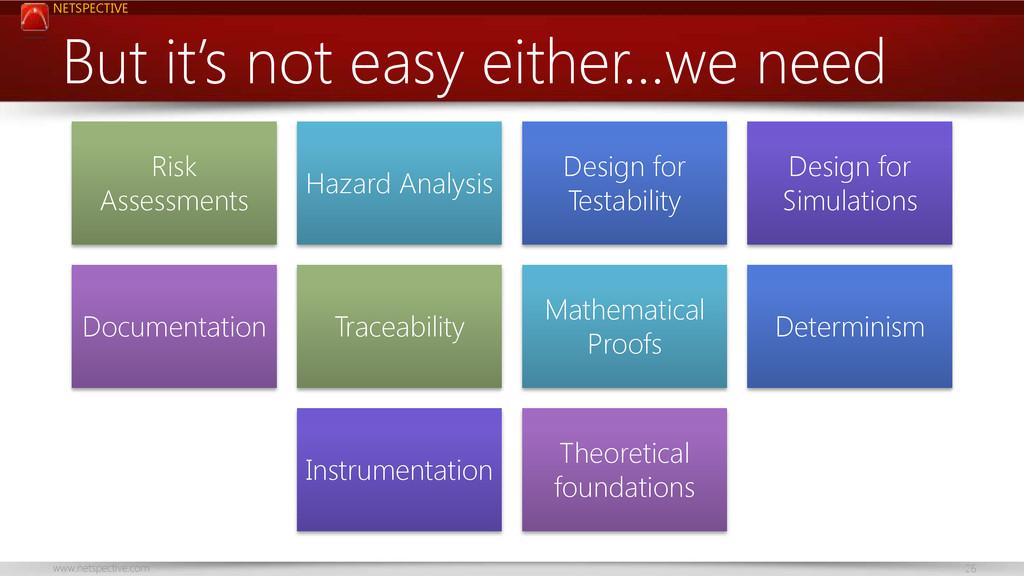 NETSPECTIVE www.netspective.com 26 But it's not...