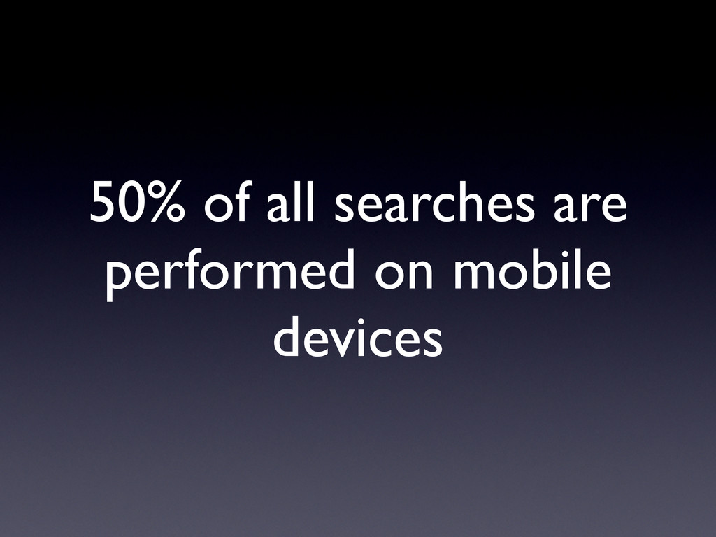 50% of all searches are performed on mobile dev...