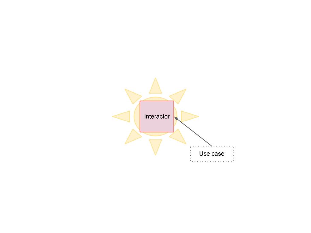 Interactor Use case