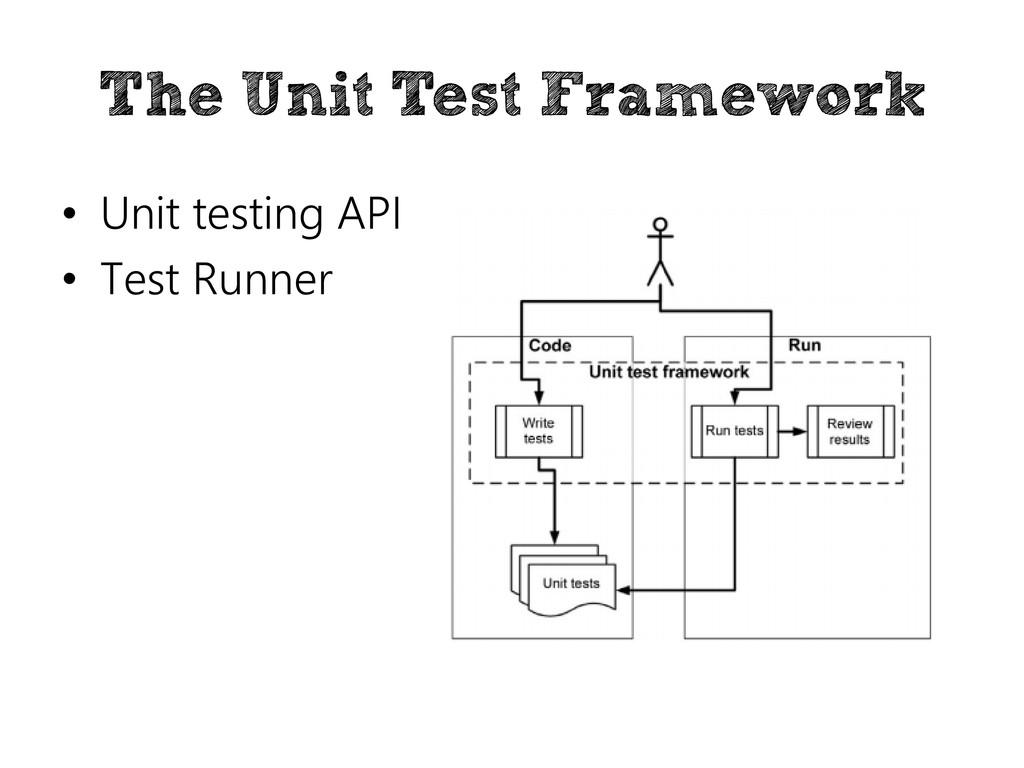 The Unit Test Framework • Unit testing API • Te...
