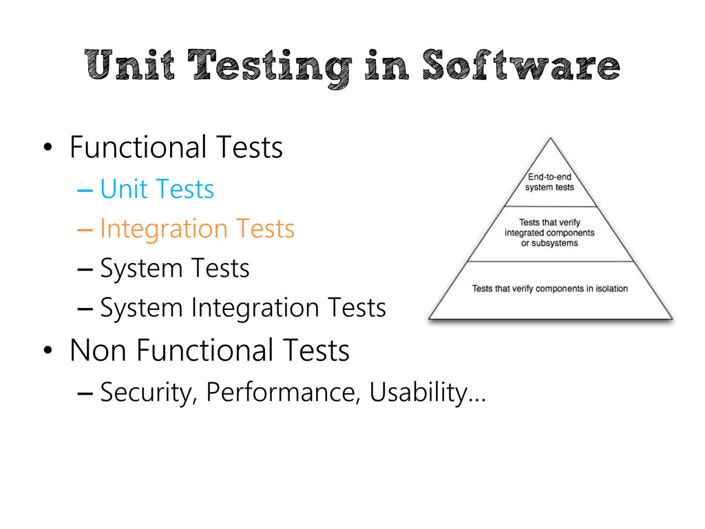 Unit Testing in Software • Functional Tests – U...