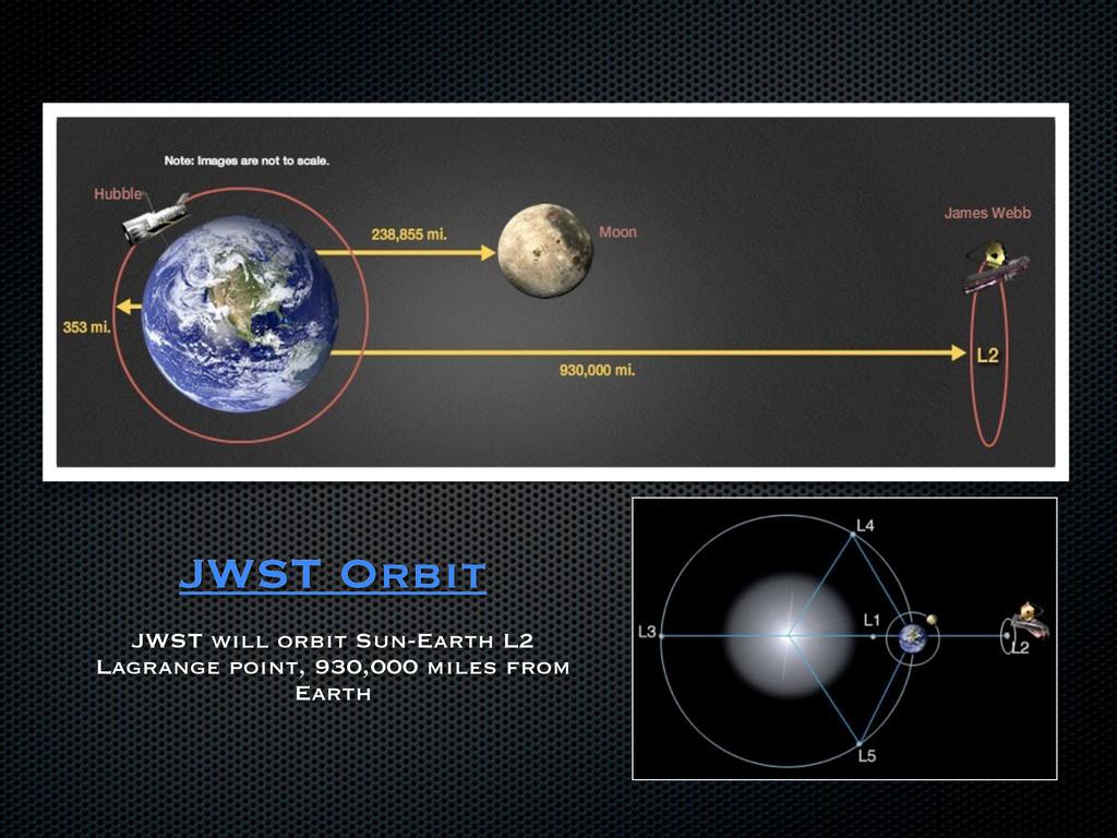 JWST Orbit JWST will orbit Sun-Earth L2 Lagrang...
