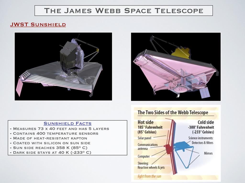 JWST Sunshield Sunshield Facts - Measures 73 x ...
