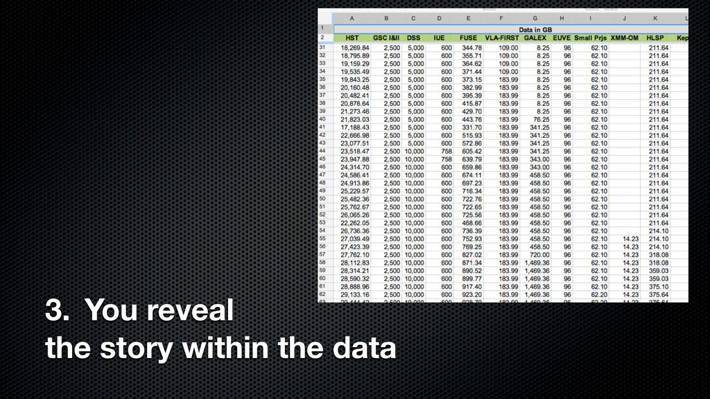 3. You reveal the story within the data