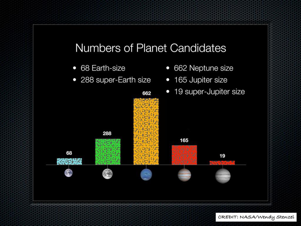 CREDIT: NASA/Wendy Stenzel