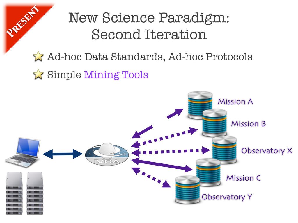 New Science Paradigm: Second Iteration Ad-hoc D...