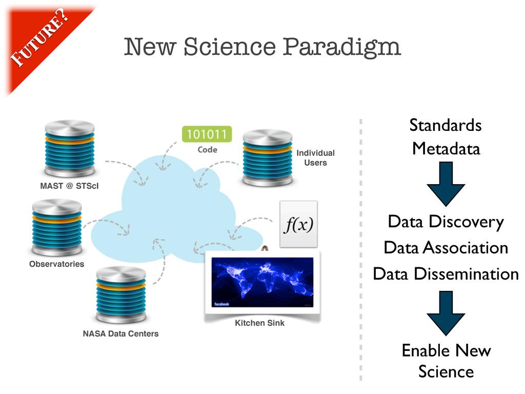 New Science Paradigm Fu tu re? NASA Data Center...