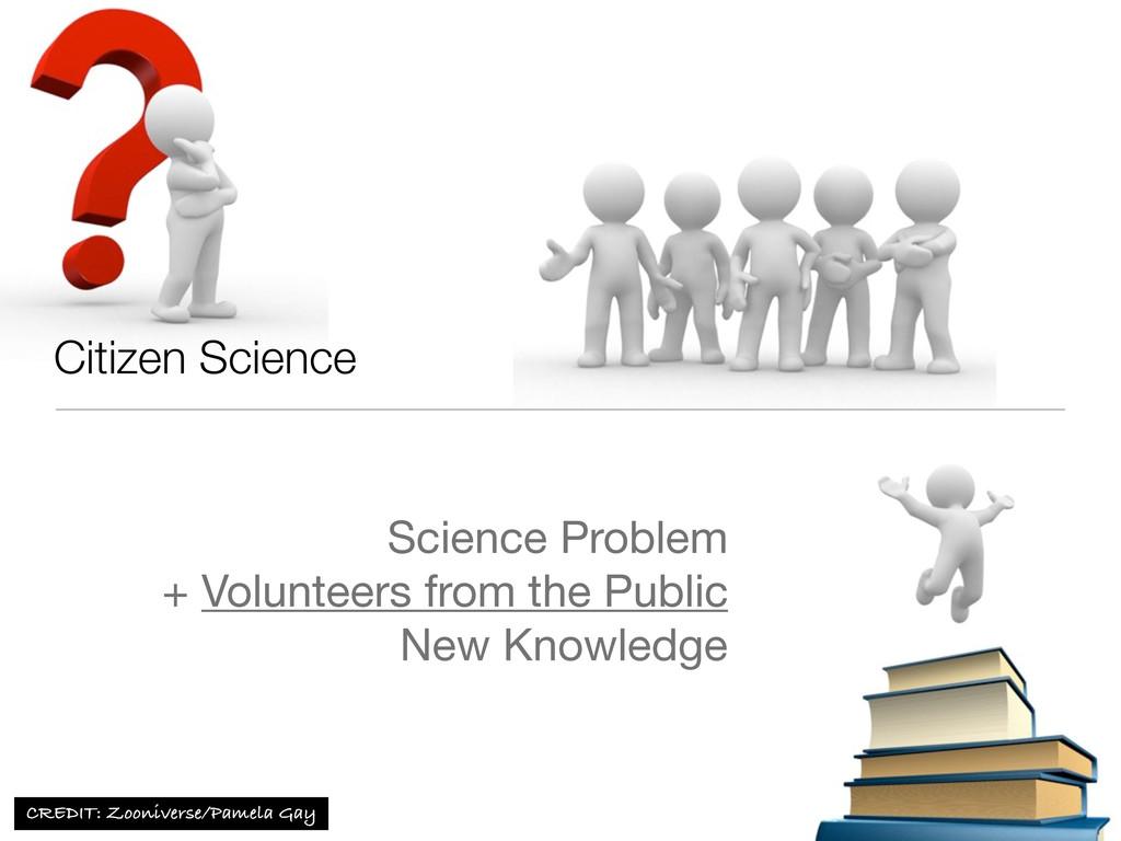 Citizen Science Science Problem + Volunteers fr...