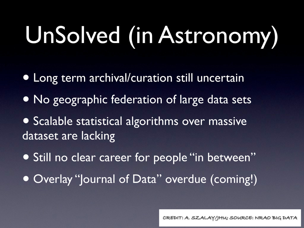 UnSolved (in Astronomy) • Long term archival/cu...