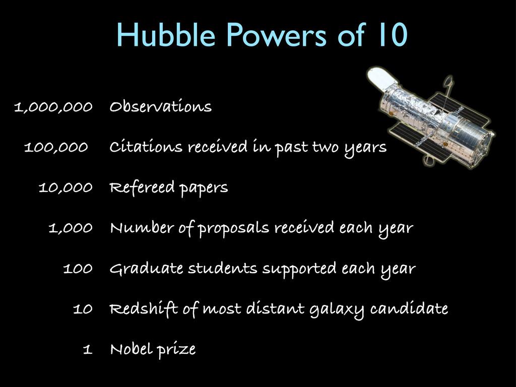!1,000,000! Observations ! 100,000 ! Citations ...
