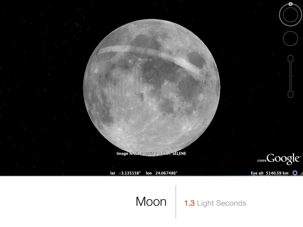 1.3 Light Seconds Moon