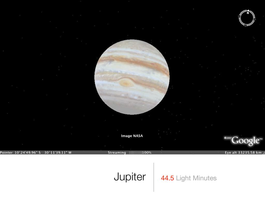 44.5 Light Minutes Jupiter