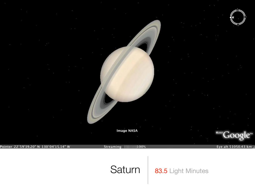 83.5 Light Minutes Saturn