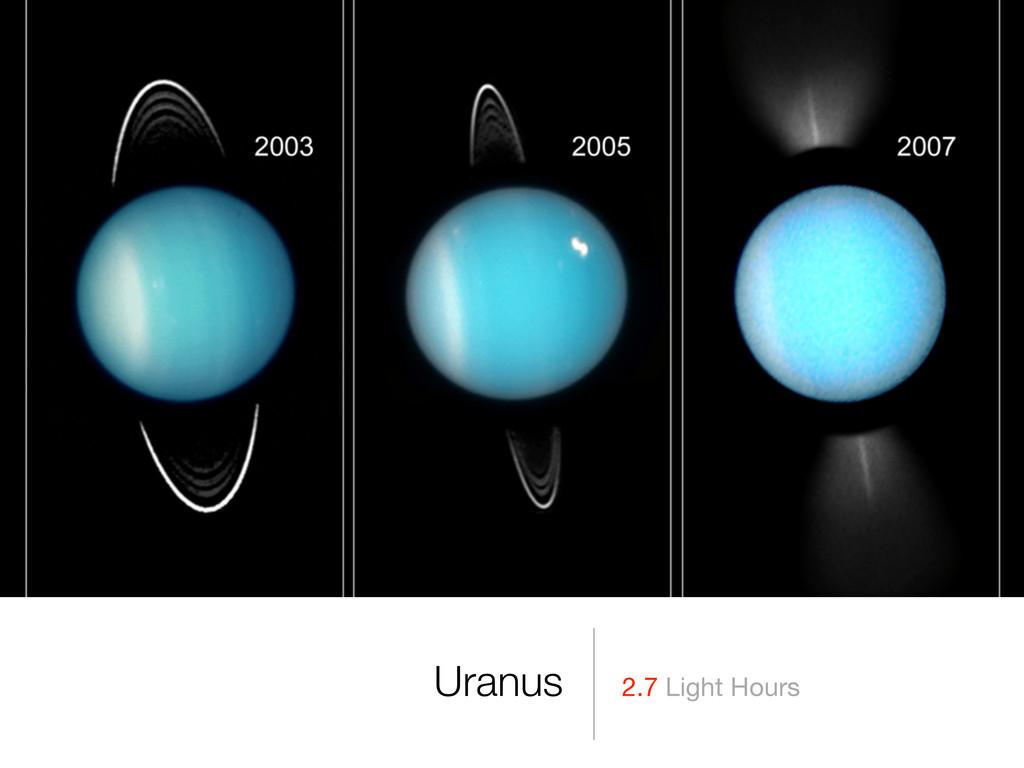 2.7 Light Hours Uranus