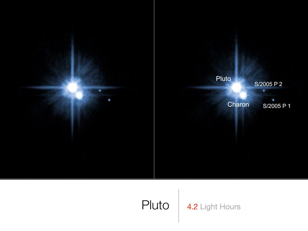 4.2 Light Hours Pluto