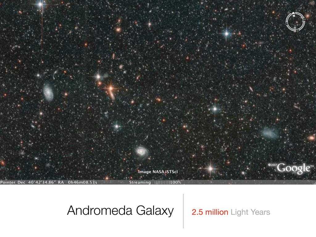 2.5 million Light Years Andromeda Galaxy