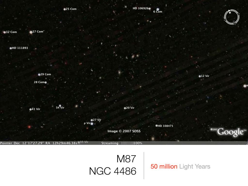 50 million Light Years M87 NGC 4486