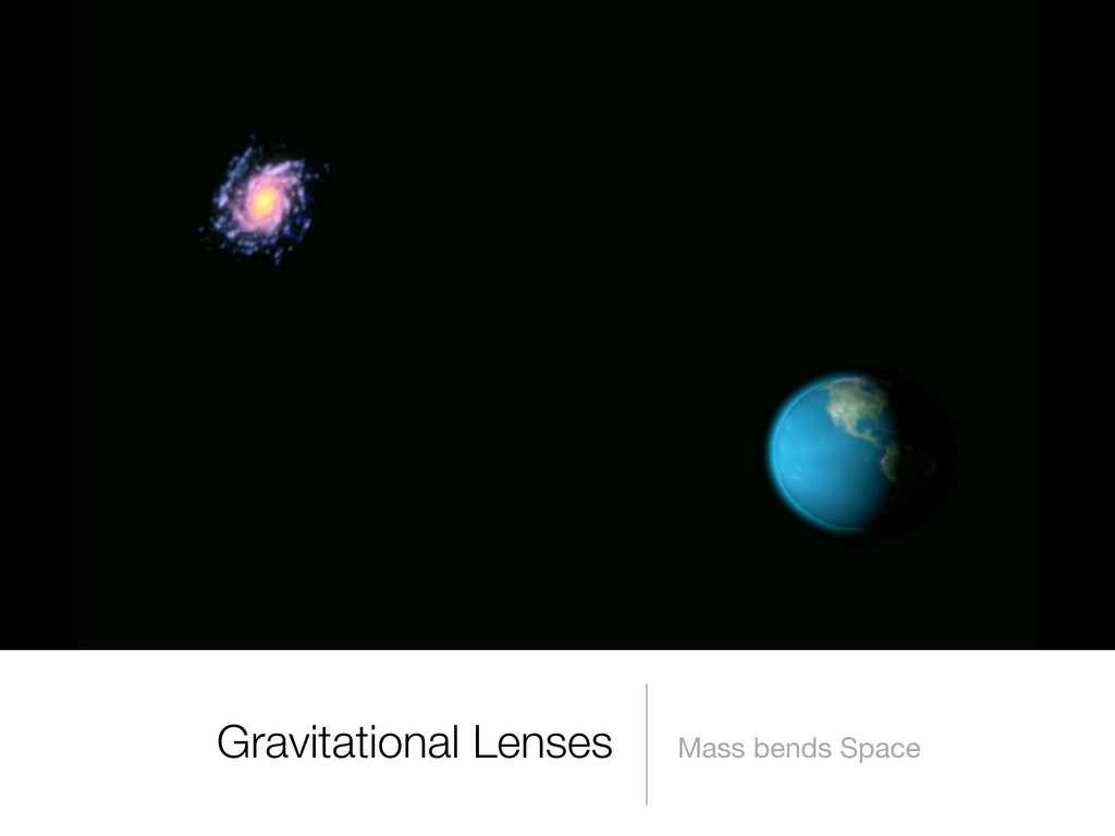 Gravitational Lenses Mass bends Space