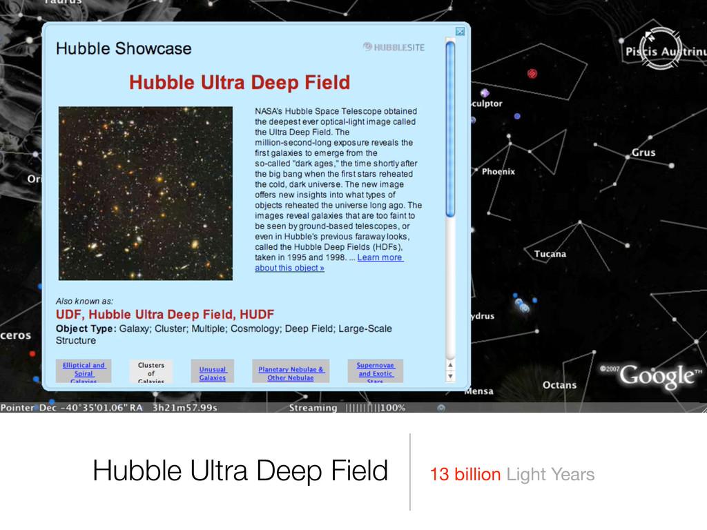 13 billion Light Years Hubble Ultra Deep Field