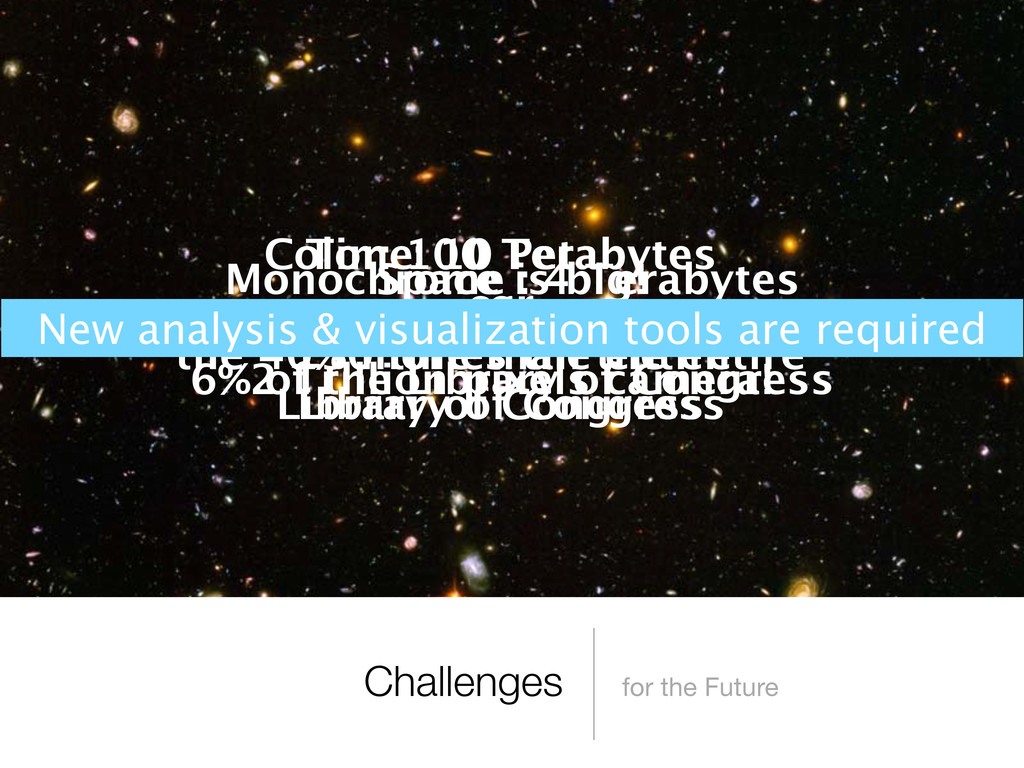 Challenges for the Future Space is big! For one...
