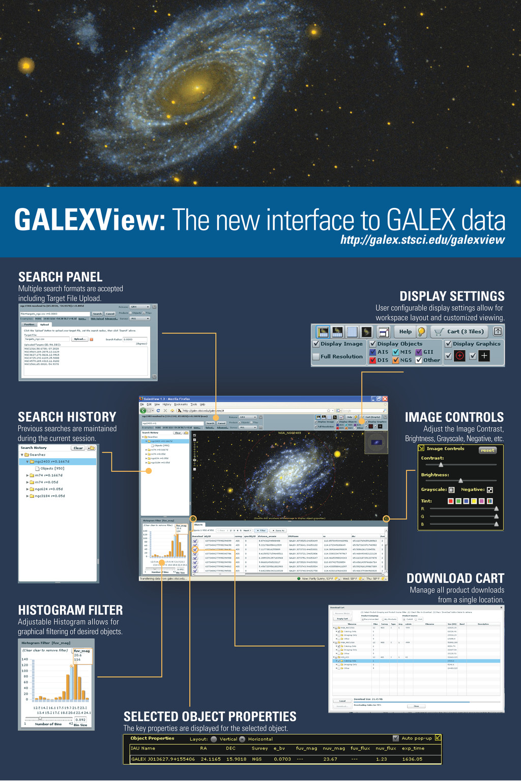 GALEXView: The new interface to GALEX data http...