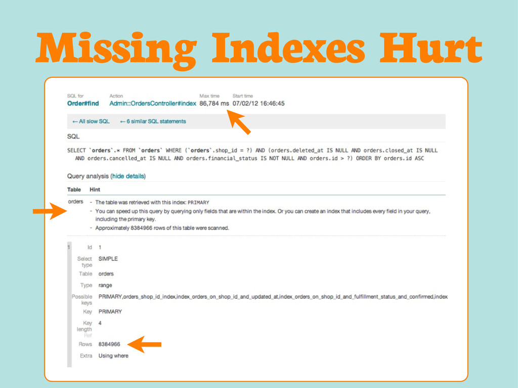 Missing Indexes Hurt