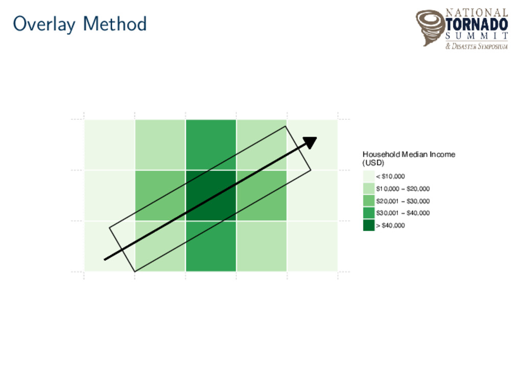 Overlay Method Household Median Income (USD) < ...