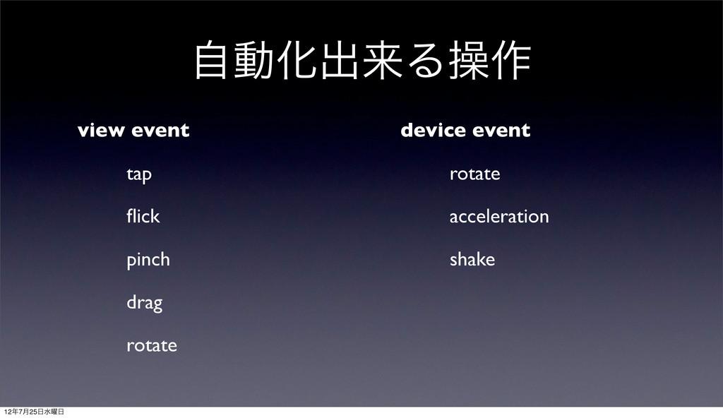 ࣗಈԽग़དྷΔૢ࡞ view event tap flick pinch drag rotate ...