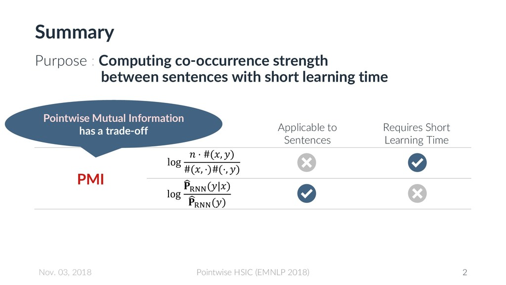 Summary •Purpose : Computing co-occurrence stre...