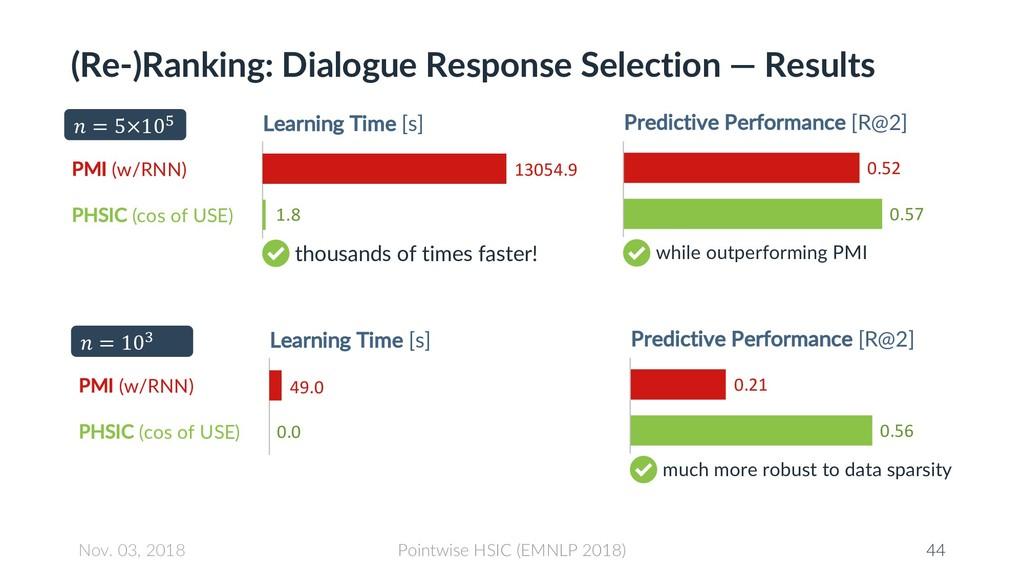 (Re-)Ranking: Dialogue Response Selection — Res...