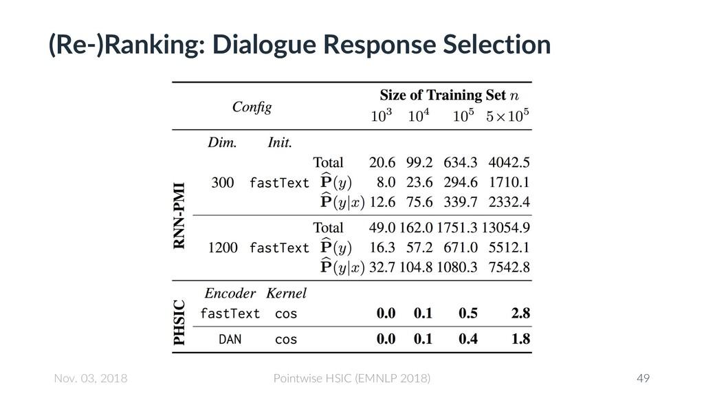 (Re-)Ranking: Dialogue Response Selection Nov. ...